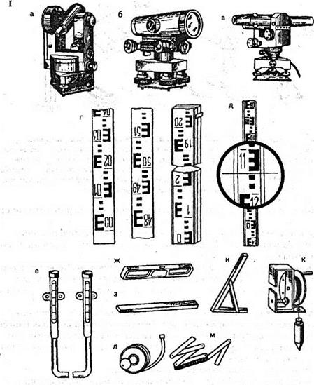 инструменты: а — теодолит;