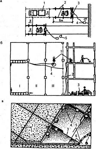 Устройство кислотоупорных бетонных оснований покрытий
